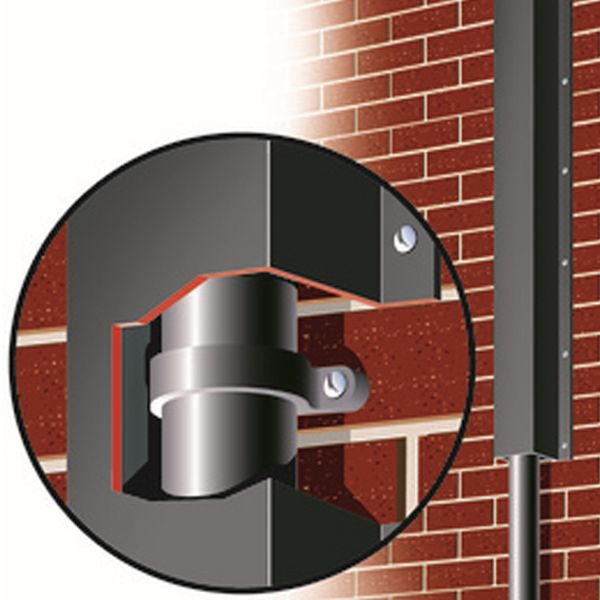 Anti Climb Security Products By Insight Security