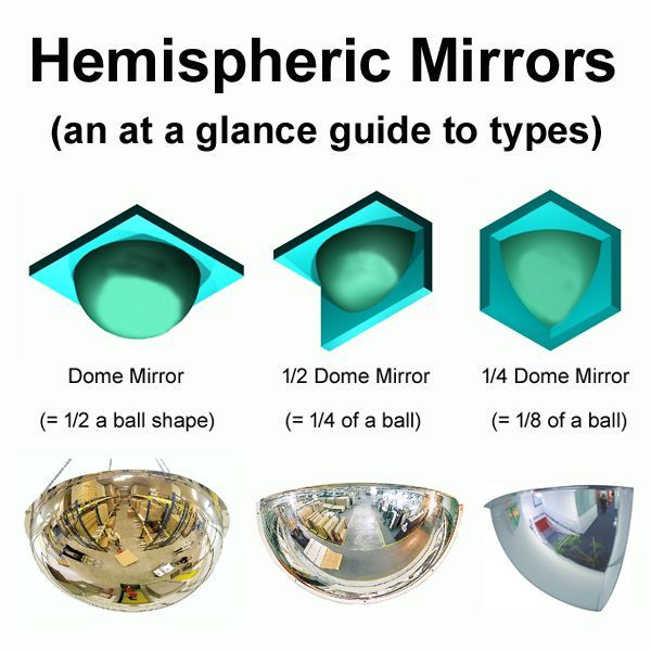 Hemispheric Mirrors / Dome Mirrors