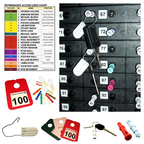 Mechanical Key Tracker Systems