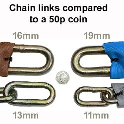 chain-lincs-compared-to-50p-coin.jpg
