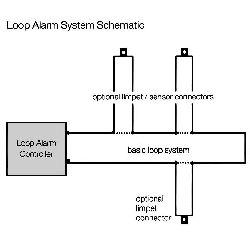 diag-loopalarm-b4.jpg