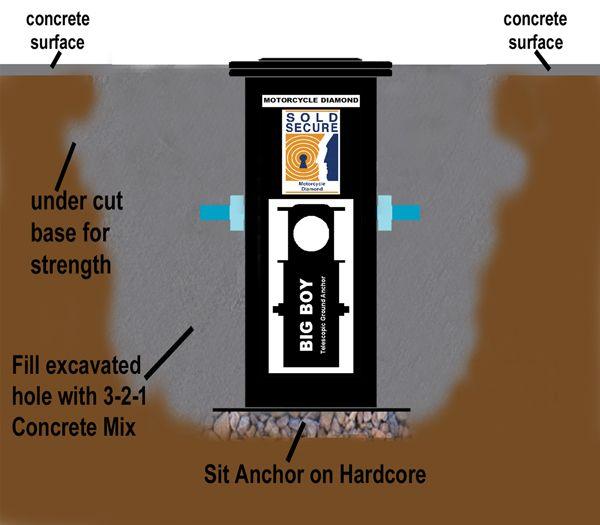 big-boy-installation-diagram-SSD.jpg