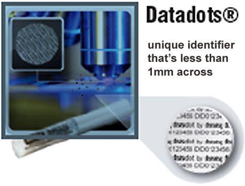 datatag-datdots-composite.jpg