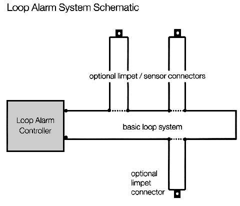 diag-loopalarm-b1.jpg
