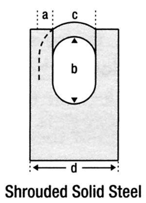 lock-diag-cs-shrouded-b6.jpg