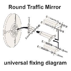 round-traffic-mirror-universal-fixing-diagram.jpg