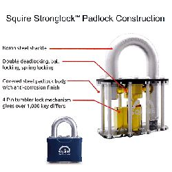 squire-stronglock-construction.jpg