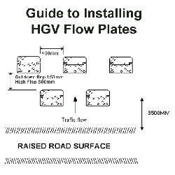 tm-tfpsmhgv-install-guide.jpg