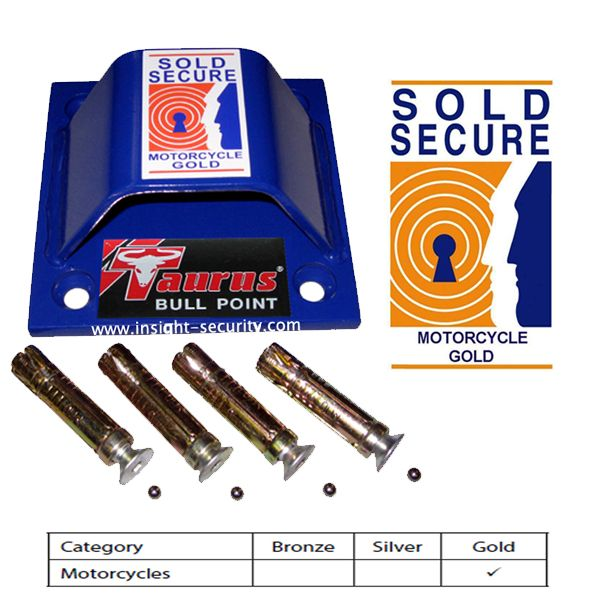 Bull Point Sold Secure Gold (Motorcycle) Ground Anchor