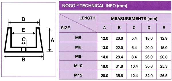 Nogo Security Fixings Robust High Security Fixing Enclosures