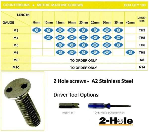 Eyeglass Screw Size Chart | CINEMAS 93