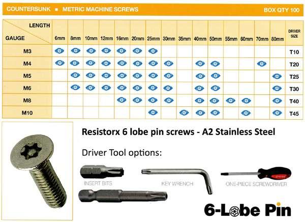 lobe pin torx resistorx security screws   stock sizes