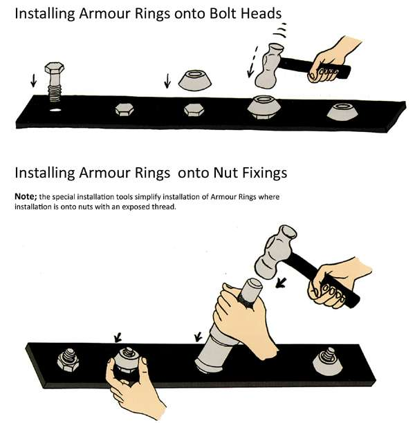 armour ring installation