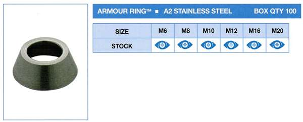 armour ring stock sizes A2