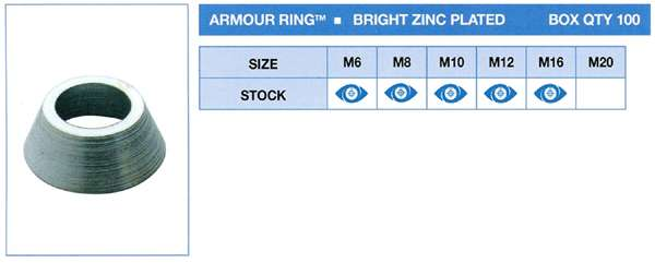 armour ring stock sizes BZP