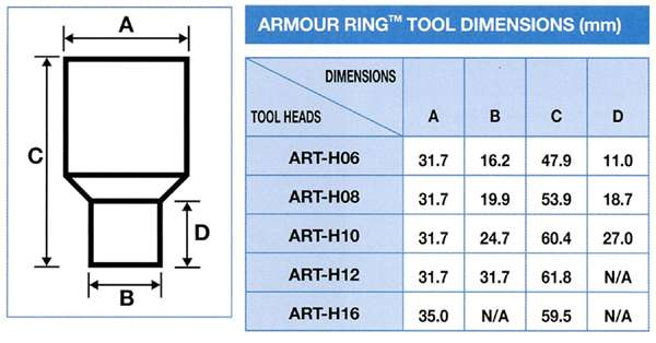 armour ring tooling dimensions