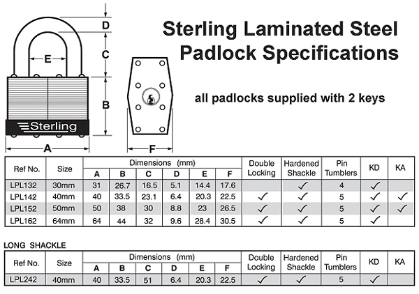 sterling laminated padlock specification chart