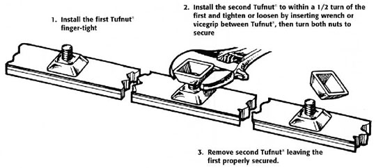 tufnut security nut - tamper proof nuts